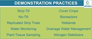 WQI Practices